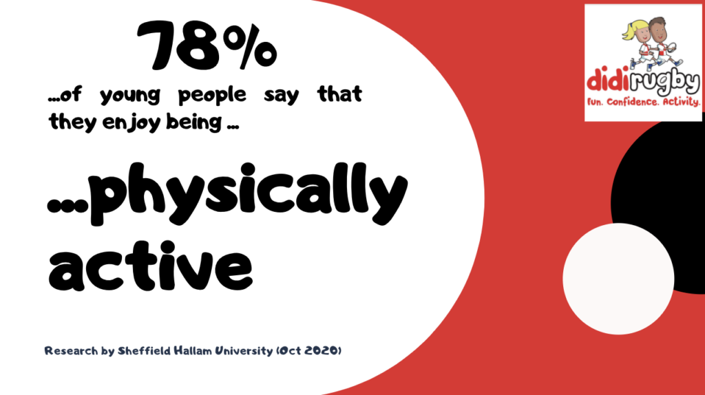 A poster saying that 78% of people say they enjoy being physically active